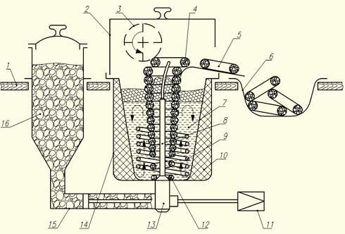 Схема пончикового аппарата АПФ 350/40